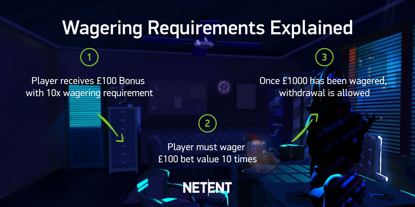 Free Spins wagering requirements